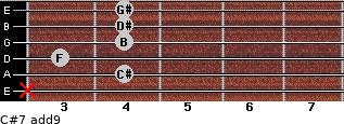 C#7(add9) for guitar on frets x, 4, 3, 4, 4, 4