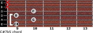 C#7b5 for guitar on frets 9, 10, 9, 10, x, x