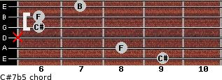 C#7b5 for guitar on frets 9, 8, x, 6, 6, 7