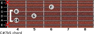 C#7b5 for guitar on frets x, 4, 5, 4, 6, x