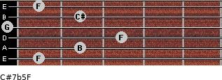 C#7b5/F for guitar on frets 1, 2, 3, 0, 2, 1