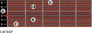 C#7b5/F for guitar on frets 1, 2, x, 0, 2, 3