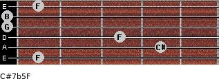 C#7b5/F for guitar on frets 1, 4, 3, 0, 0, 1