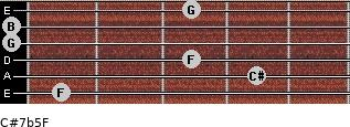C#7b5/F for guitar on frets 1, 4, 3, 0, 0, 3