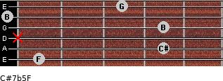 C#7b5/F for guitar on frets 1, 4, x, 4, 0, 3