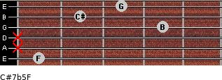 C#7b5/F for guitar on frets 1, x, x, 4, 2, 3