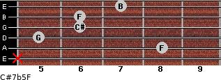 C#7b5/F for guitar on frets x, 8, 5, 6, 6, 7
