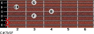 C#7b5/F for guitar on frets x, x, 3, 4, 2, 3