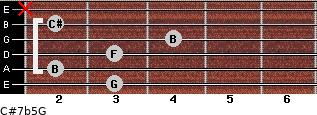 C#7b5/G for guitar on frets 3, 2, 3, 4, 2, x