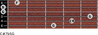 C#7b5/G for guitar on frets 3, 4, 5, 0, 0, 1