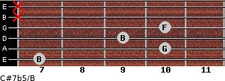 C#7b5/B for guitar on frets 7, 10, 9, 10, x, x
