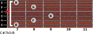 C#7b5/B for guitar on frets 7, 8, 9, x, 8, 7