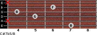C#7b5/B for guitar on frets 7, x, 5, 4, 6, x