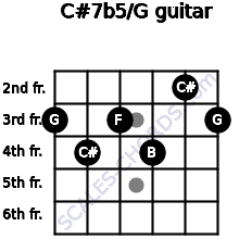 C#7b5/G for guitar on frets 3, 4, 3, 4, 2, 3