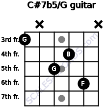 C#7b5/G for guitar on frets 3, x, 5, 4, 6, x
