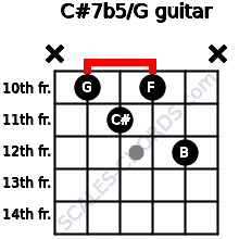 C#7b5/G for guitar on frets x, 10, 11, 10, 12, x