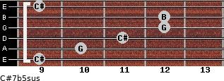 C#7b5sus for guitar on frets 9, 10, 11, 12, 12, 9