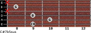 C#7b5sus for guitar on frets 9, 10, 9, x, 8, x