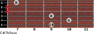 C#7b5sus for guitar on frets 9, 10, 9, x, x, 7