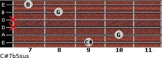 C#7b5sus for guitar on frets 9, 10, x, x, 8, 7