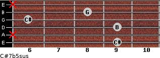 C#7b5sus for guitar on frets 9, x, 9, 6, 8, x