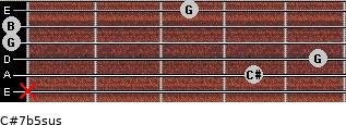 C#7b5sus for guitar on frets x, 4, 5, 0, 0, 3