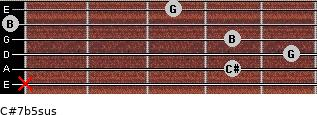 C#7b5sus for guitar on frets x, 4, 5, 4, 0, 3