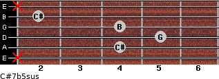 C#7b5sus for guitar on frets x, 4, 5, 4, 2, x