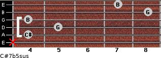 C#7b5sus for guitar on frets x, 4, 5, 4, 8, 7