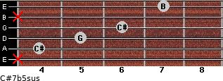 C#7b5sus for guitar on frets x, 4, 5, 6, x, 7