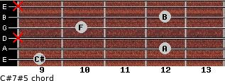 C#7#5 for guitar on frets 9, 12, x, 10, 12, x