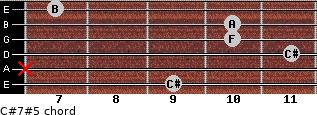 C#7#5 for guitar on frets 9, x, 11, 10, 10, 7