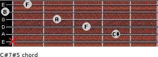 C#7#5 for guitar on frets x, 4, 3, 2, 0, 1