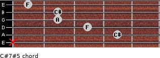 C#7#5 for guitar on frets x, 4, 3, 2, 2, 1