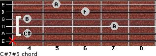 C#7#5 for guitar on frets x, 4, 7, 4, 6, 5