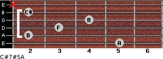 C#7#5/A for guitar on frets 5, 2, 3, 4, 2, x