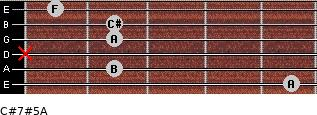 C#7#5/A for guitar on frets 5, 2, x, 2, 2, 1