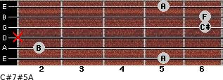 C#7#5/A for guitar on frets 5, 2, x, 6, 6, 5