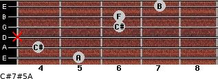 C#7#5/A for guitar on frets 5, 4, x, 6, 6, 7