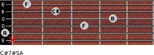 C#7#5/A for guitar on frets x, 0, 3, 4, 2, 1