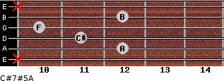 C#7#5/A for guitar on frets x, 12, 11, 10, 12, x