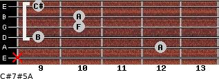 C#7#5/A for guitar on frets x, 12, 9, 10, 10, 9