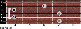 C#7#5/B for guitar on frets 7, 4, 7, 4, 6, x