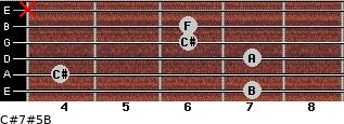 C#7#5/B for guitar on frets 7, 4, 7, 6, 6, x