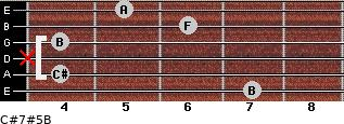 C#7#5/B for guitar on frets 7, 4, x, 4, 6, 5