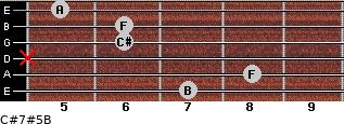C#7#5/B for guitar on frets 7, 8, x, 6, 6, 5