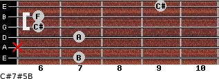 C#7#5/B for guitar on frets 7, x, 7, 6, 6, 9