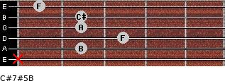 C#7#5/B for guitar on frets x, 2, 3, 2, 2, 1
