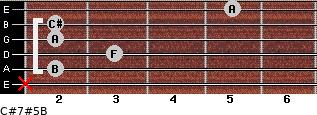 C#7#5/B for guitar on frets x, 2, 3, 2, 2, 5
