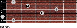 C#7#5/F for guitar on frets 1, 0, 3, 4, 2, 1